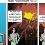 Personal health record