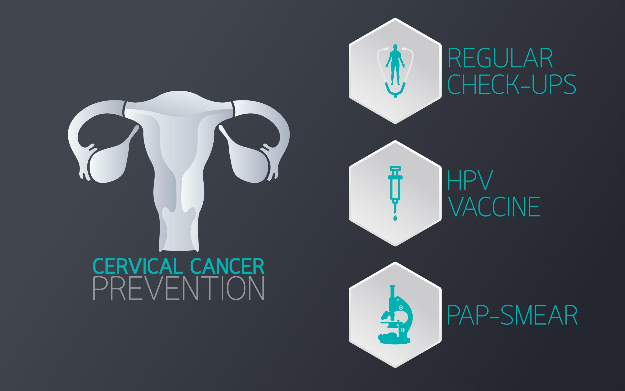 prevention of cervical cancer scaled