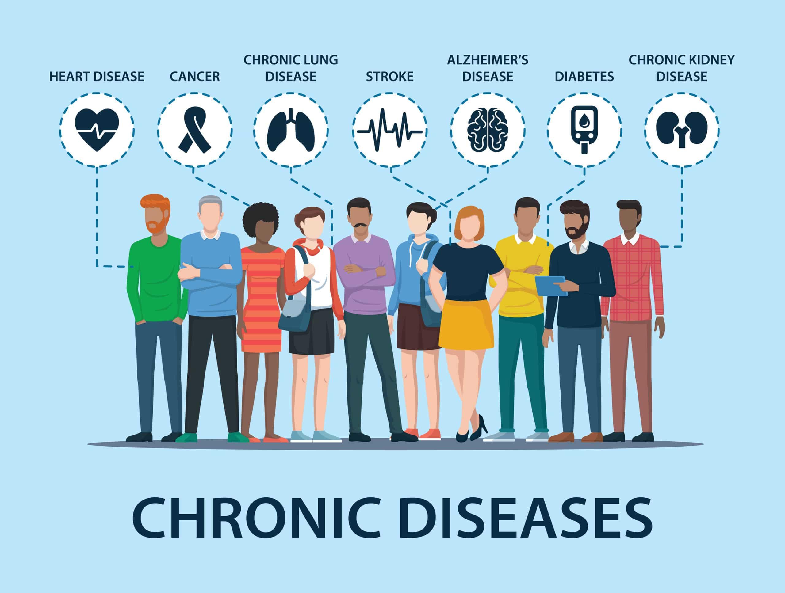 chronic diseases scaled