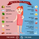 What to eat while pregnant and what to avoid