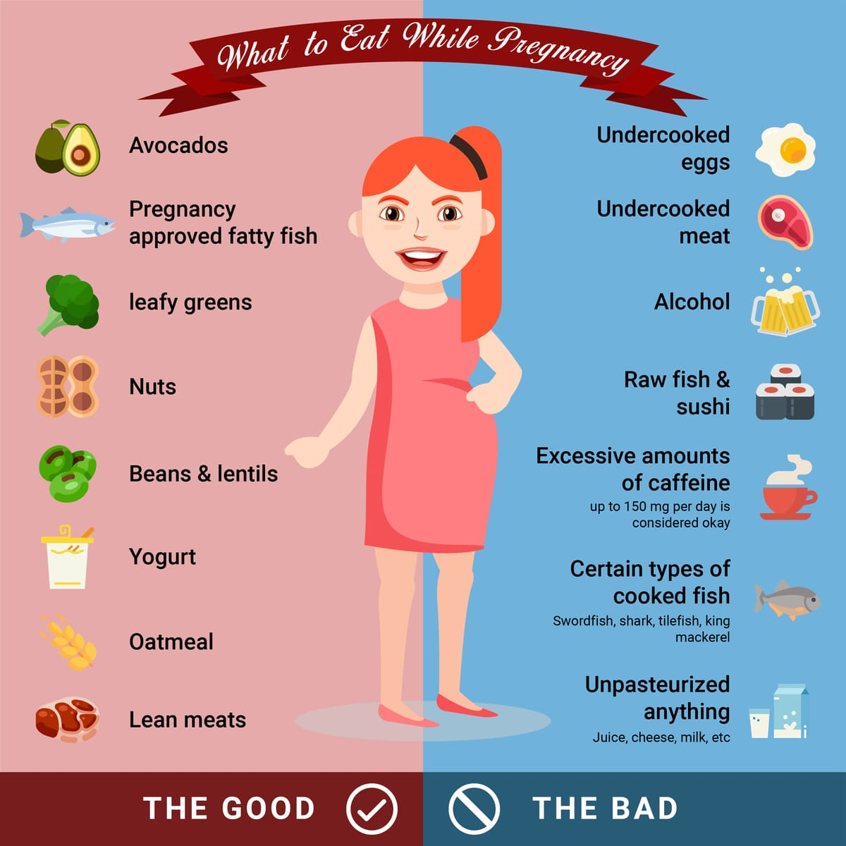what to eat while pregnant